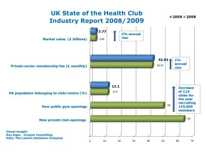 the health club industry in 2004 The latest news and headlines from yahoo news get breaking news stories and in-depth coverage with videos and photos  a health official said,.