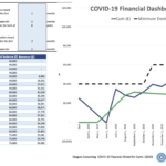 Shows a screenshot of Oxygen Consulting's new COVID-19 financial model.