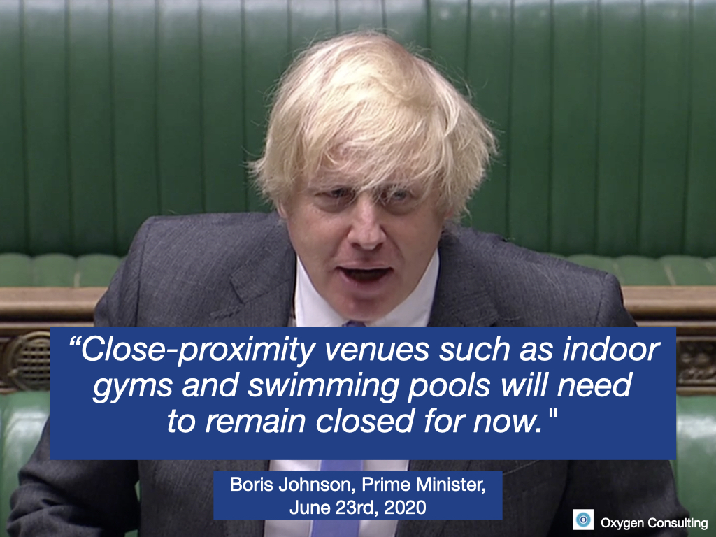 Boris Johnson confirms that indoor gyms and leisure centres across England to remain closed.